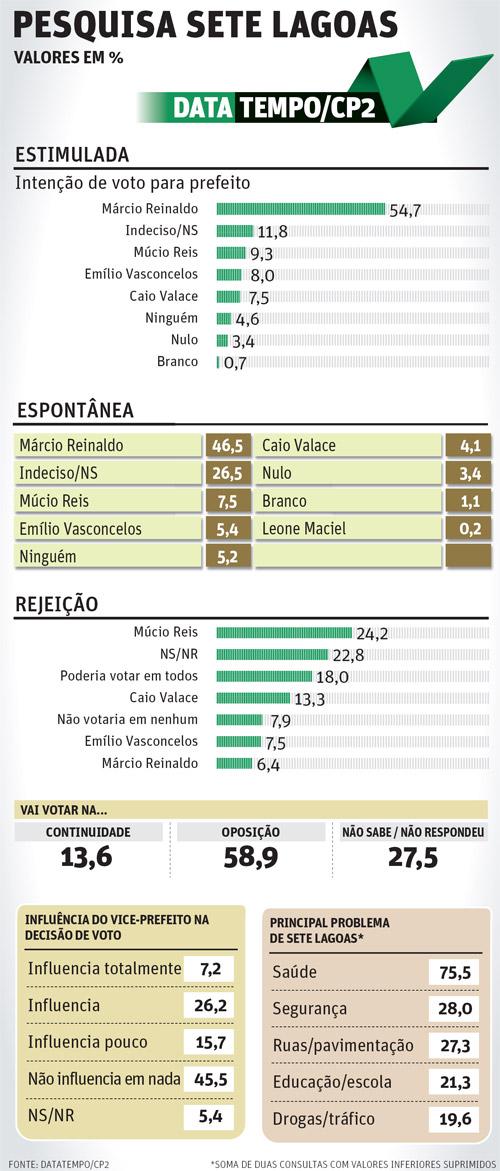 Imagem: Divulgação DataTempo
